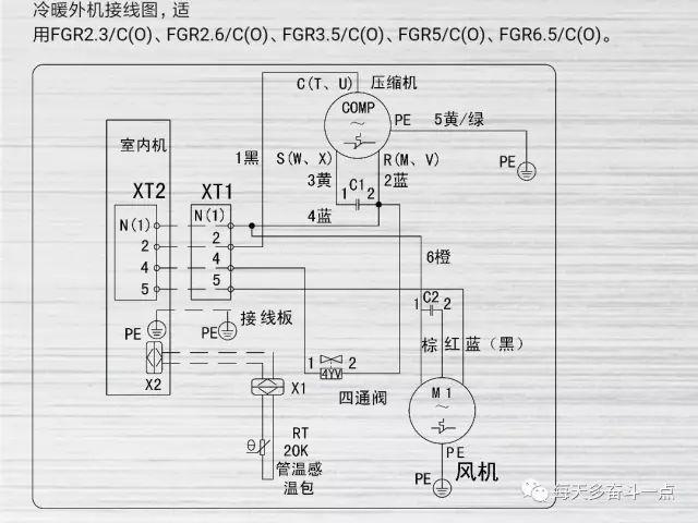 """格力C系列风管机线控器显示""""E3""""故障代码保护怎么维修"""