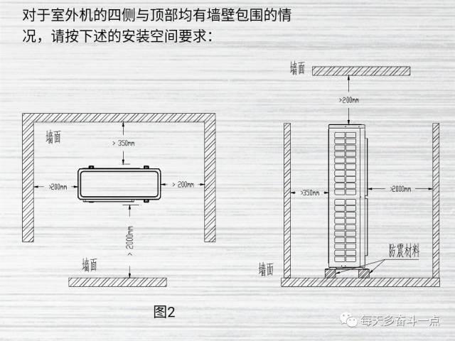 """格力FGR12.FGR14风管机手操器显示""""E4""""故障代码怎么维修?"""