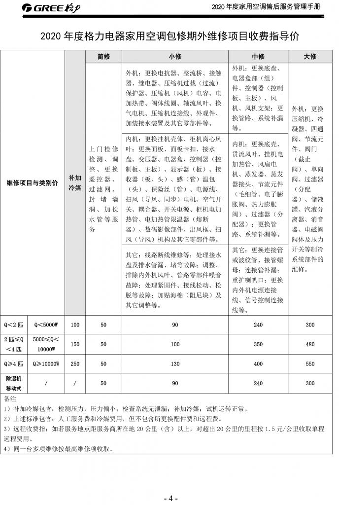 """020年度格力电器家用空调售后服务收费标准公示!"""""""